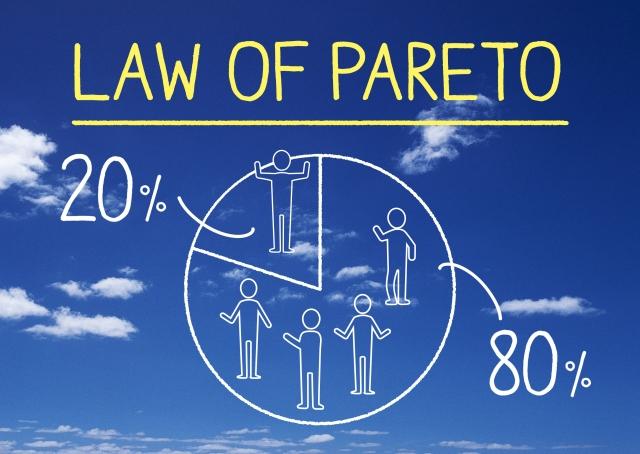 パレートの法則の説明図
